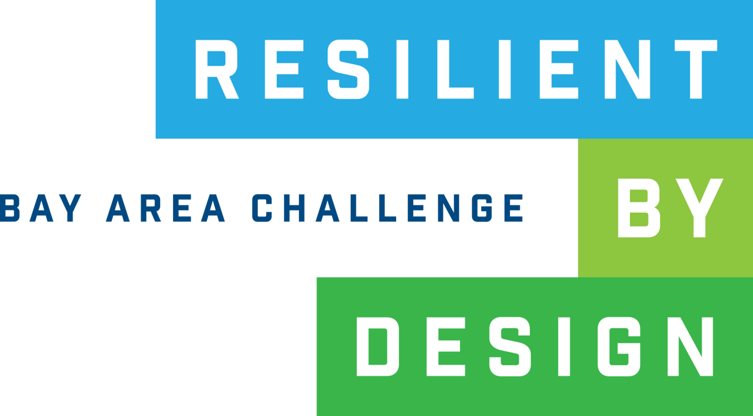resilientbydesign image